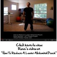 How to Reduce a Lower Abdominal Pooch or Stomach Pouch